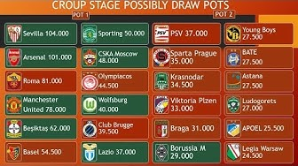 UEFA EUROPA LEAGUE 2019 - 2020 | All teams