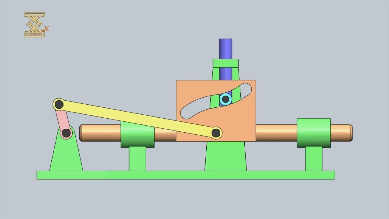 Crank And Slider Uses : Slider crank lever cam mechanism youtube