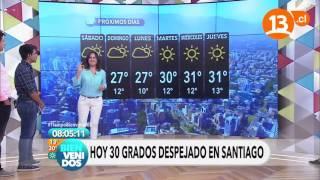 ¿En Santiago este fin de semana? ¡ATENCIÓN AL CLIMA! Si quieres revisar el