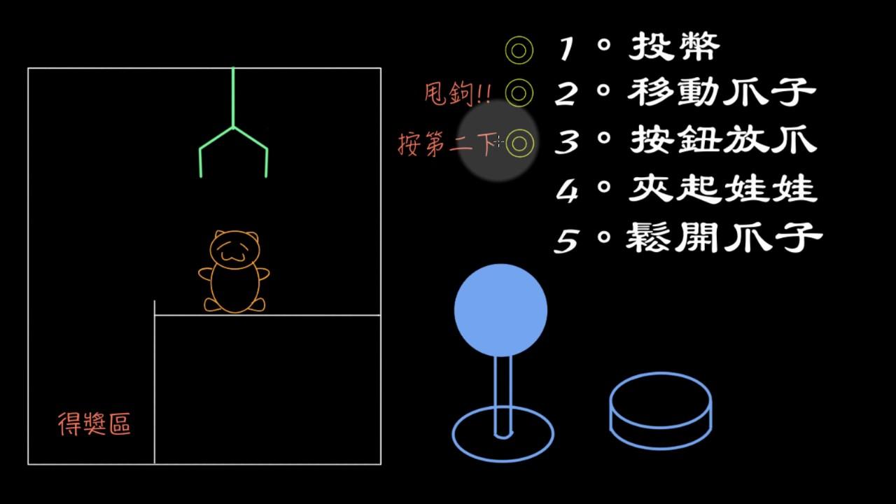【Fun科學】夾娃娃必殺(不聽說明者跳轉至6:21處)