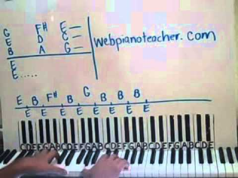 How To Play Separate Ways by Journey On The Piano Shawn Cheek Lesson Tutorial