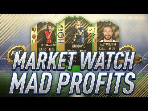 MAD PROFITS EVERY SUNDAY! MARKET WATCH