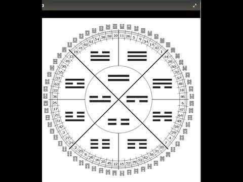 Ключи и гексаграммы
