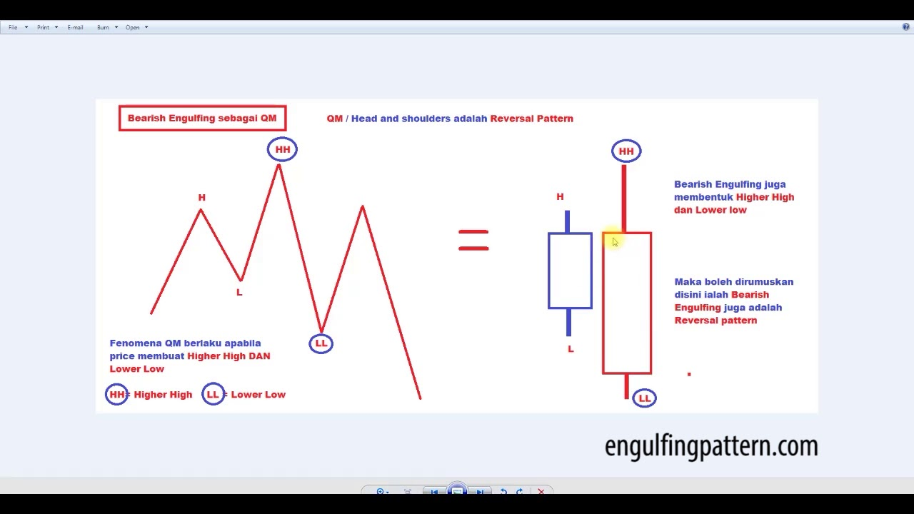 Demand and supply forex pdf