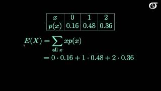 Expected Value and Varİance of Discrete Random Variables