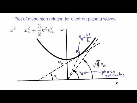 Lecture 8 - Electron plasma waves, ion acoustic waves