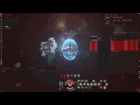[Eve Online] What to do if Your Rorqual Gets Tackled