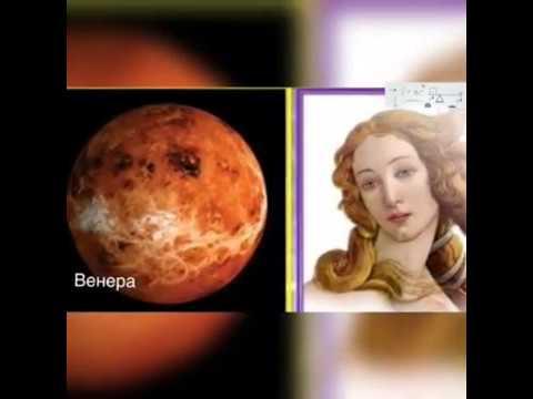 Кун системасы жана планеталар. Астрономия
