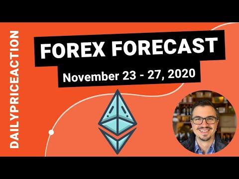 Weekly Forex Forecast for EURUSD, GBPUSD, NZDUSD, ETHUSD, VETUSD (November 23 – 27, 2020)