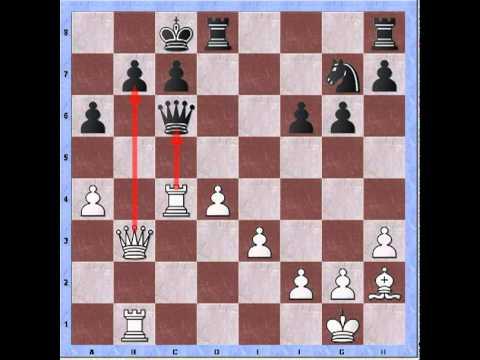 Bastiaan: London System versus Kings Indian
