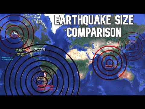 Biggest Earthquake Comparison On The Earth 💥💥