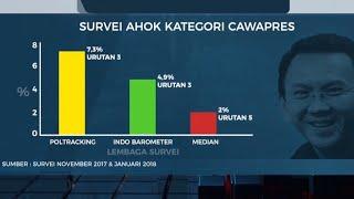 Video 53% Masyarakat Anggap Kasus Ahok ada Unsur Politik - AIMAN download MP3, 3GP, MP4, WEBM, AVI, FLV Agustus 2018