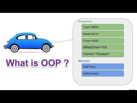 What is OOP || ماهي البرمجة كائنية التوجه