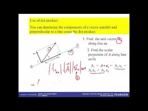 concise explanation of dot product