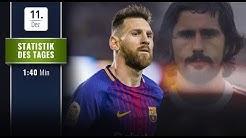 Statistik des Tages: Messi zieht mit Gerd Müller gleich