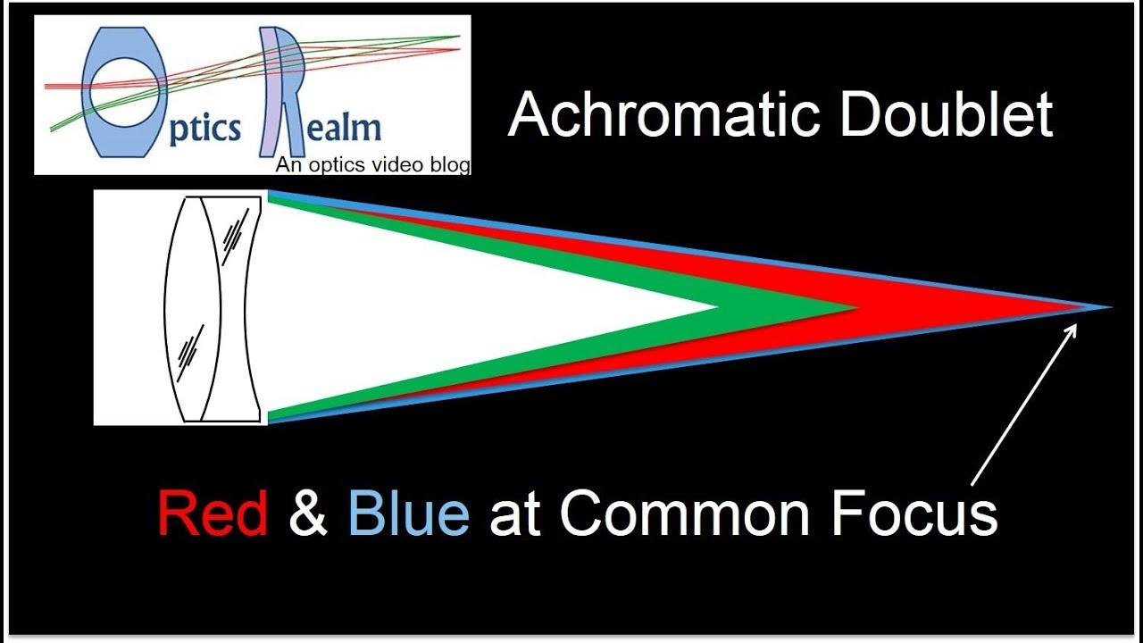 Zemax 10 - Designing an Acrhomat