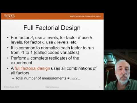 Lecture68 (Data2Decision) Factorial Design