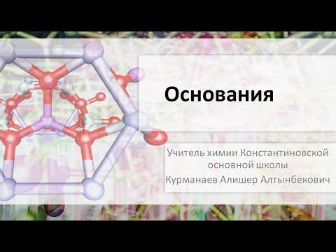 Урок Основания 8 класс химия Лабораторный опыт