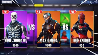Ranking the TOP 10 Most EXPENSIVE Skins in Fortnite! (Max Omega vs Skull Trooper)