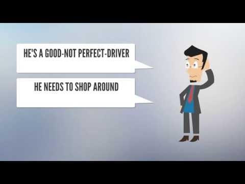 Auto Insurance Quotes – Comparision Shopping