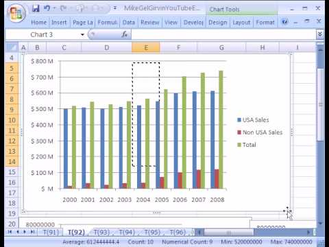 also excel magic trick two chart types in one youtube rh