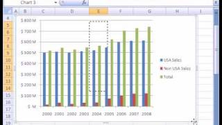 Excel Magic Trick #92: Two Chart Types In One Chart!