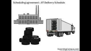 SAP Malzeme Yönetimi Sözleşmesi teslimat planı Anahat MM