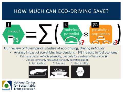 """""""Actual Results May Vary"""": A Behavioral Review of Eco-Driving for Policy Makers"""