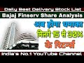 BAJAJ FINSERV, ??? ????? ????? ? Bajaj Finserv share price today ? Bajaj Finserv share news