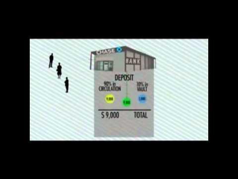 Sistema Ponzi o Piramidal: El Sistema Financiero