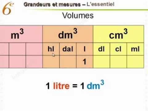 Maths 6eme Grandeurs Et Mesures Mathematiques Sixieme Youtube