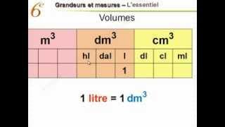 Maths 6ème - Grandeurs et mesures - Mathématiques sixième