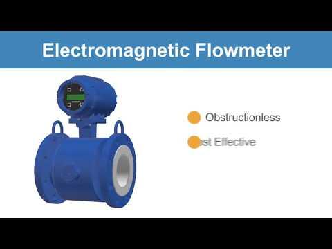 Phương Pháp đo Lưu Lượng Kiểu điện Từ | Electromagnetic Flowmeter | Đồng Hồ đo Lưu Lượng điện Từ