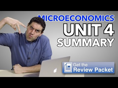 Micro Unit 4 Summary- Imperfect Competition