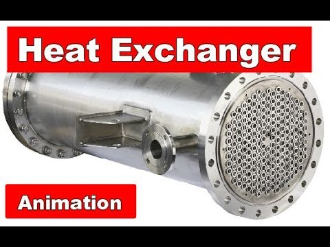 Heat Exchanger principles With Animation | Piping Analysis