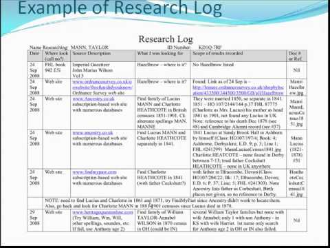 Research Logs by Rayanne Melick - YouTube