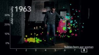 The River of Myths by Hans Rosling | #BillsLetter