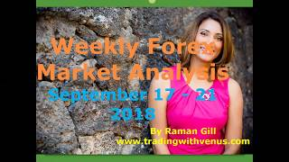 Weekly Forex Forecast:  September 17 -  21 2018