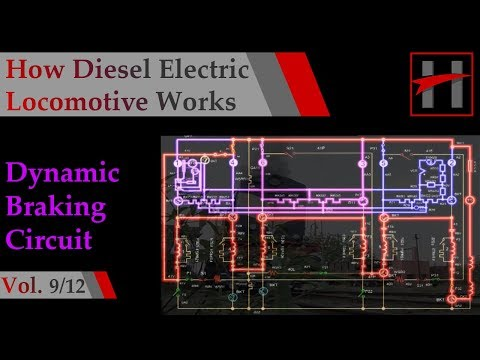 How Diesel Electric Locomotive Works (3D Animation ) #9/12: Dynamic Braking Circuit