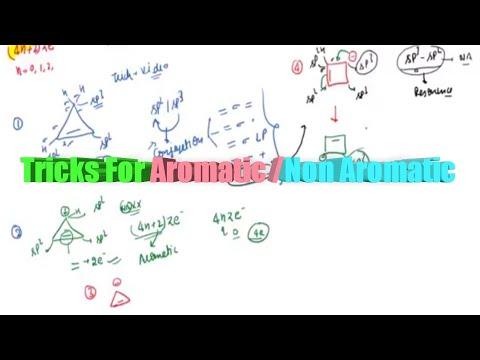 Tricks For Aromatic/Non Aromatic/Anti Aromatic
