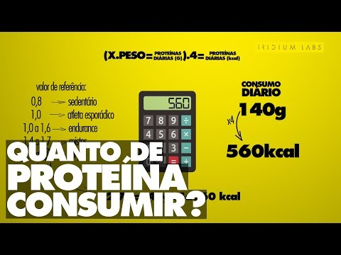 calculadora calorias peso ideal