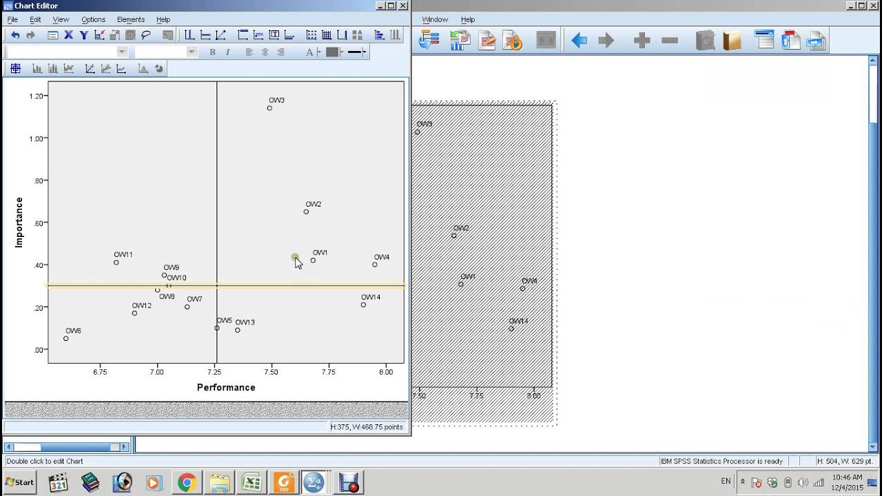 Importanceperformance analysis ipa matrix using spss youtube importanceperformance analysis ipa matrix using spss ccuart Images