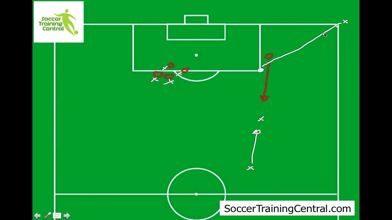 maxresdefault improving your set plays soccer corners youtube