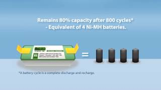 Why Lithium Replacement Batteries for iRobot® Roomba®?