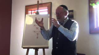 Rabbi Ted Falcon Part 2 of 3, Universal Secrets of the Kabbalah: Teachings on Transcendence