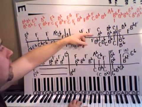 How To Play The Diary Of Jane by Breaking Benjamin Piano Lesson Tutorial Shawn Cheek