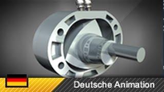 Kreiskolben-Wankelmotor - Funktion (Animation)