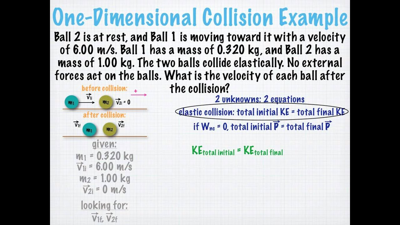One Dimensional Collision Example Problem Youtube