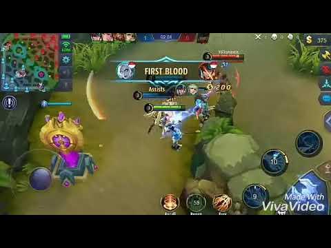 Multiplayer online battle arena