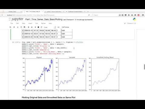 Time Series Data Basics with Pandas Part 1: Rolling Mean, Regression, and  Plotting